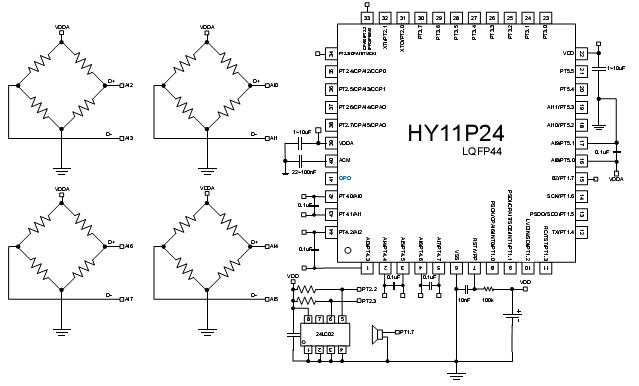 SOC芯片紘康HY11P24产品特点 8位精简指令集,共有66个指令,包含硬体乘法指令及查表指令 2.2V to 3.6V工作电压范围,-40~85工作温度范围 外部石英震荡器及内部高精度RC震荡器,6种CPU工作时切换选择,可让使用者达到最佳省电规则: 运行模式300uA@2MHz 待机模式3uA@32KHz 休眠模式1uA 8KWord OTP(One Time Programmable)Type程式记忆体,512Byte资料记忆体 Brownout detector 及Watch dog Timer